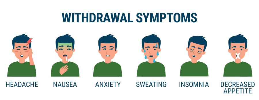 Drug Withdrawal Symptoms
