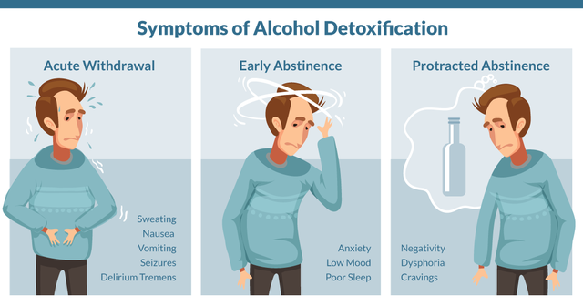 What Is Alcohol Withdrawal?