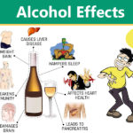 What Are The Effects Of Alcohol On Your Body, Brain Heart And Liver?