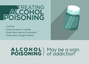 how to help someone experiencing alcohol poisoning symptoms?