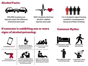 alcohol poisoning symptoms