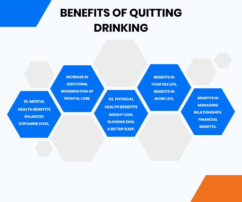 Benefits-of-Quitting-Drinking