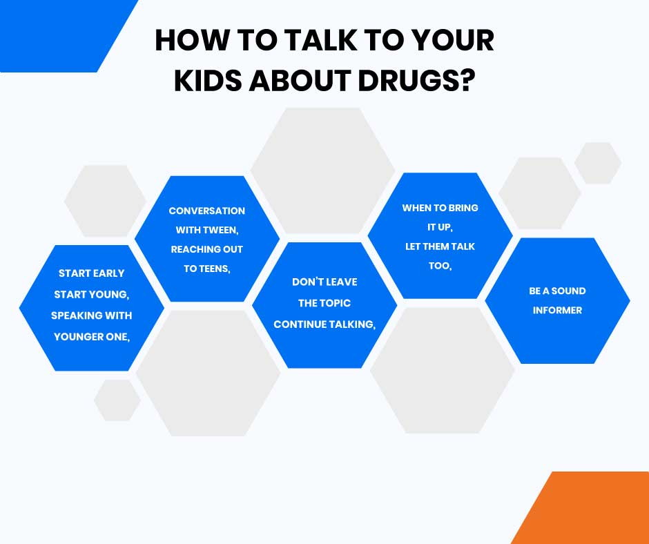 How-to-Talk-to-Your-Kids-About-Drugs-