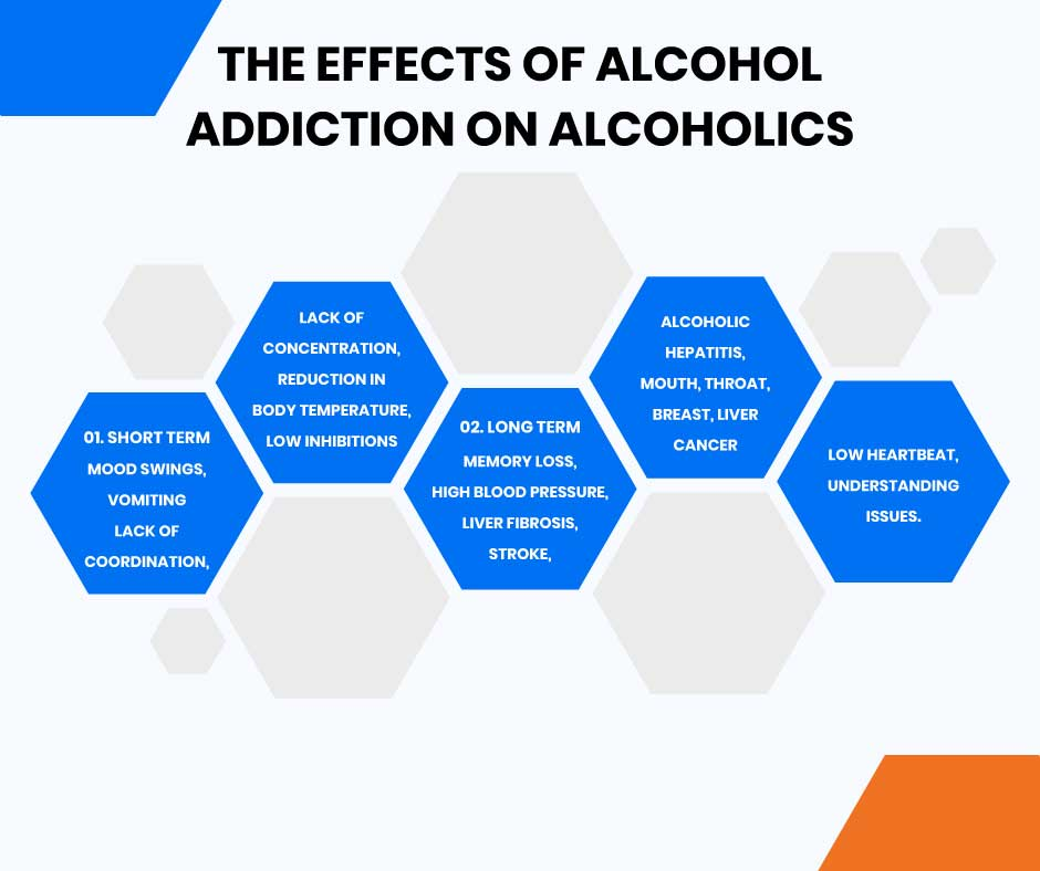 The-Effects-of-Alcohol-Addiction-on-Alcoholics